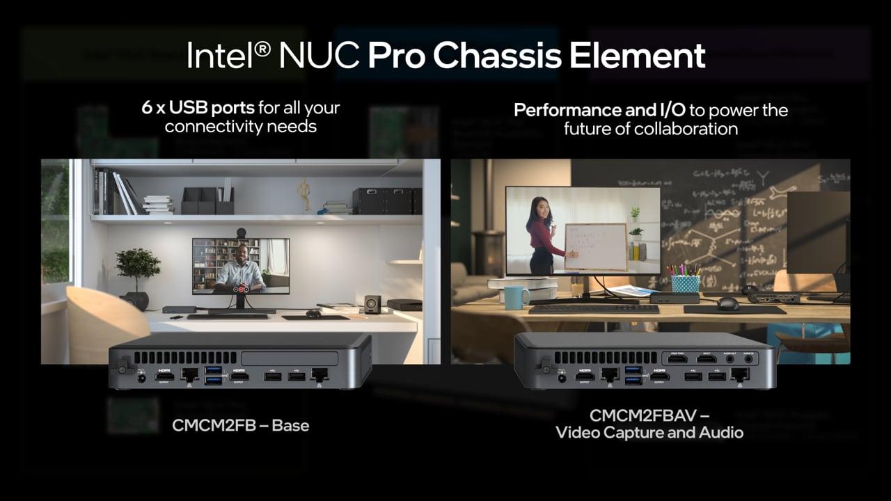 NUC Elements Overview