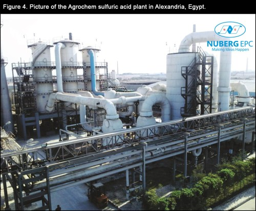 small resolution of agrochem sulfuric acid plant in alexandria egypt