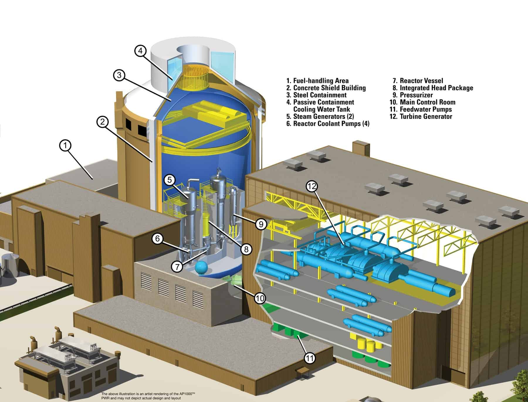 hight resolution of ap1000 nuclear power plant this illustration may not depict actual design and layout source www todaysengineer org