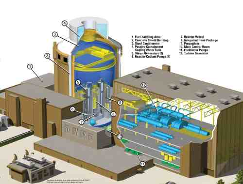 small resolution of ap1000 nuclear power plant this illustration may not depict actual design and layout source www todaysengineer org