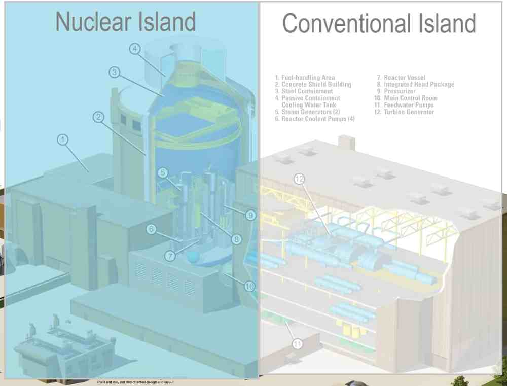 medium resolution of the layout of nuclear power plants comprises two major parts the nuclear island and the conventional turbine island