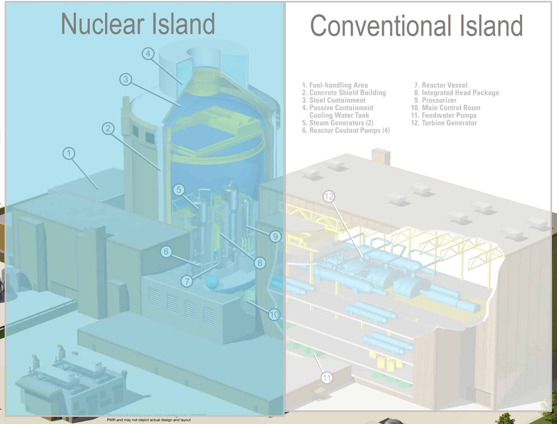hight resolution of the layout of nuclear power plants comprises two major parts the nuclear island and the conventional turbine island