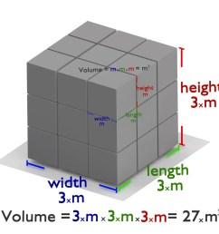 what is volume [ 1000 x 1000 Pixel ]