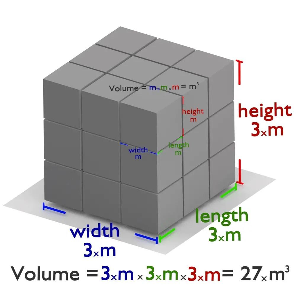 medium resolution of what is volume