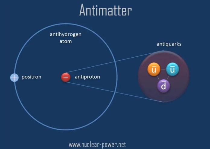 Image result for antimatter reactor