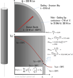 example convection problem with solution [ 911 x 993 Pixel ]