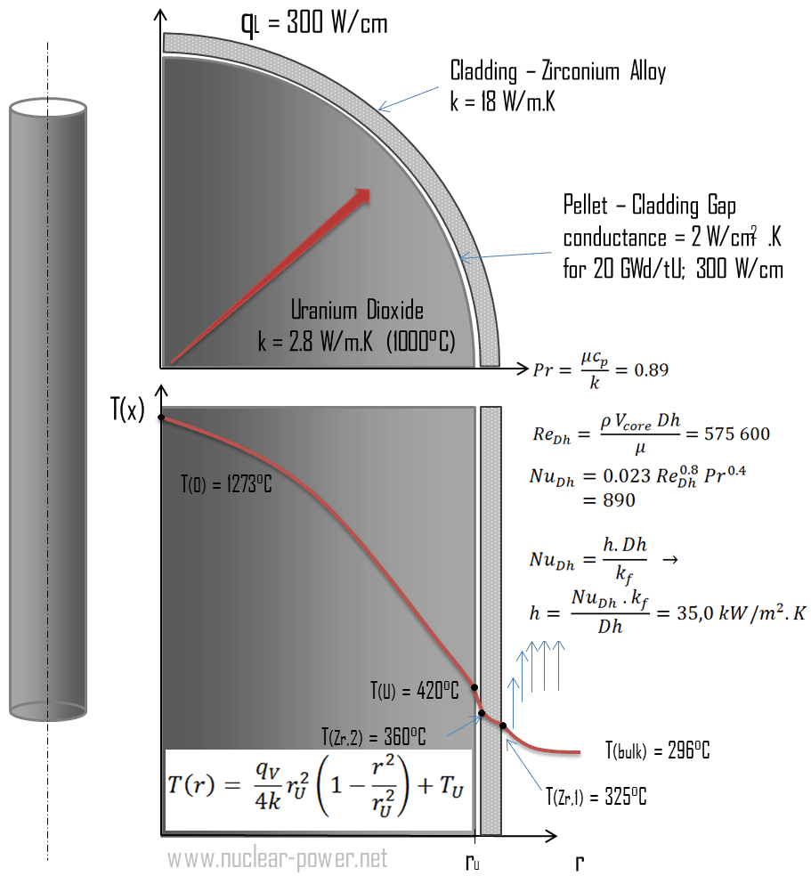 medium resolution of example convection problem with solution
