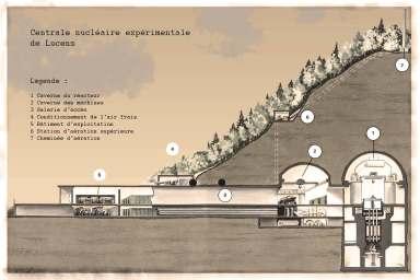 Schéma des Kernkraftwerks Lucens (Canton de Vaud) (http://www.ensi.ch/fr/topic/centrale-nucleaire-lucens/)