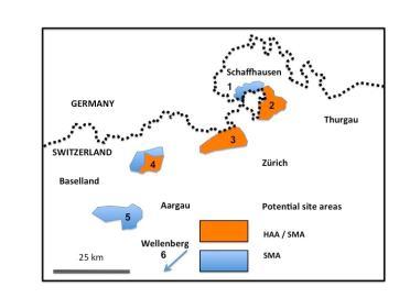 Nagra site regions
