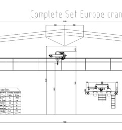 double hoist crane [ 1398 x 645 Pixel ]