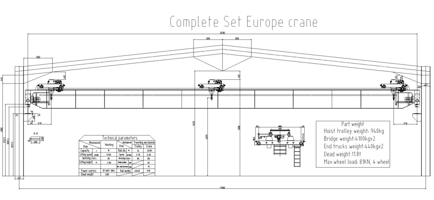 hight resolution of double hoist crane