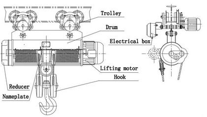 Wire Rope Electric Hoist Parts-nucleon crane group