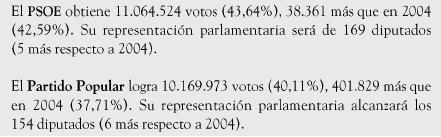 votacion.png