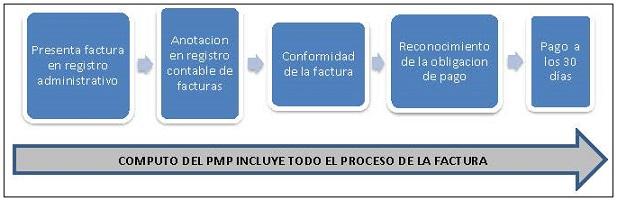 criterio_economico.jpg