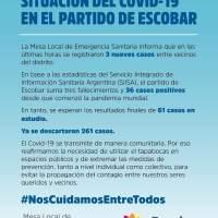 Coronavirus en Escobar, hoy se confirmaron 3 nuevos casos