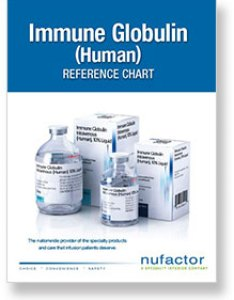 Immune globulin human reference chart also product materials rh nufactor