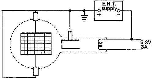 Electron deflection tube: using an electric field
