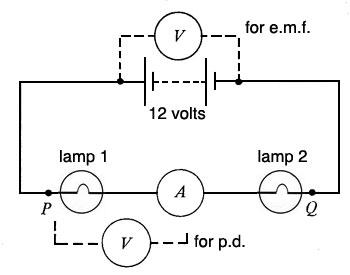 How to find potential difference in a circuit