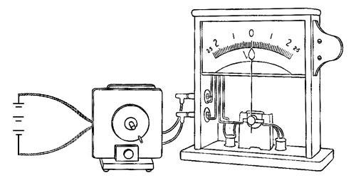 Slow AC with a low frequency generator and a voltmeter