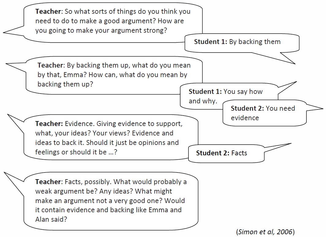 The Teacher S Role In Supporting Argumentation