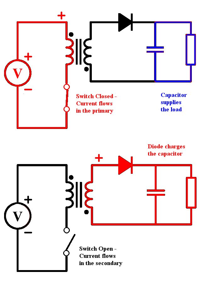 2005 gmc window wiring diagrams free