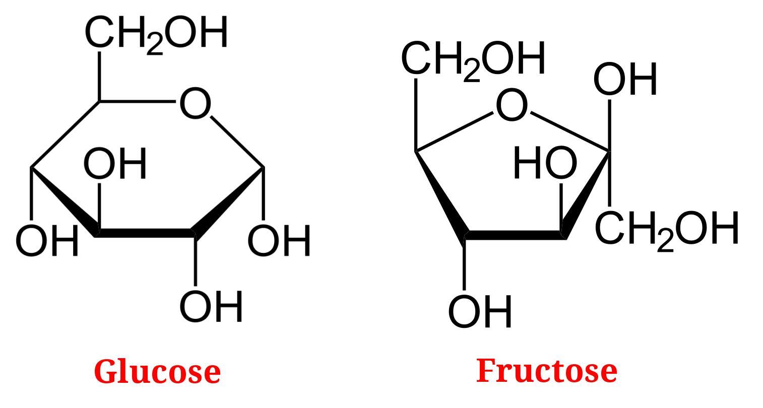 Fructosa formula