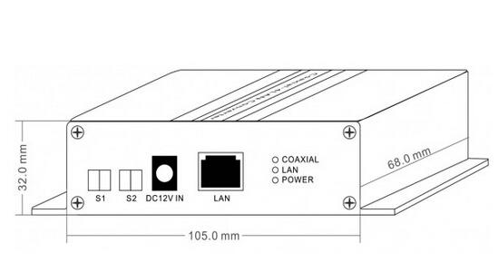 4 BNC port with 1 RJ45 ports Ethernet over Coaxial