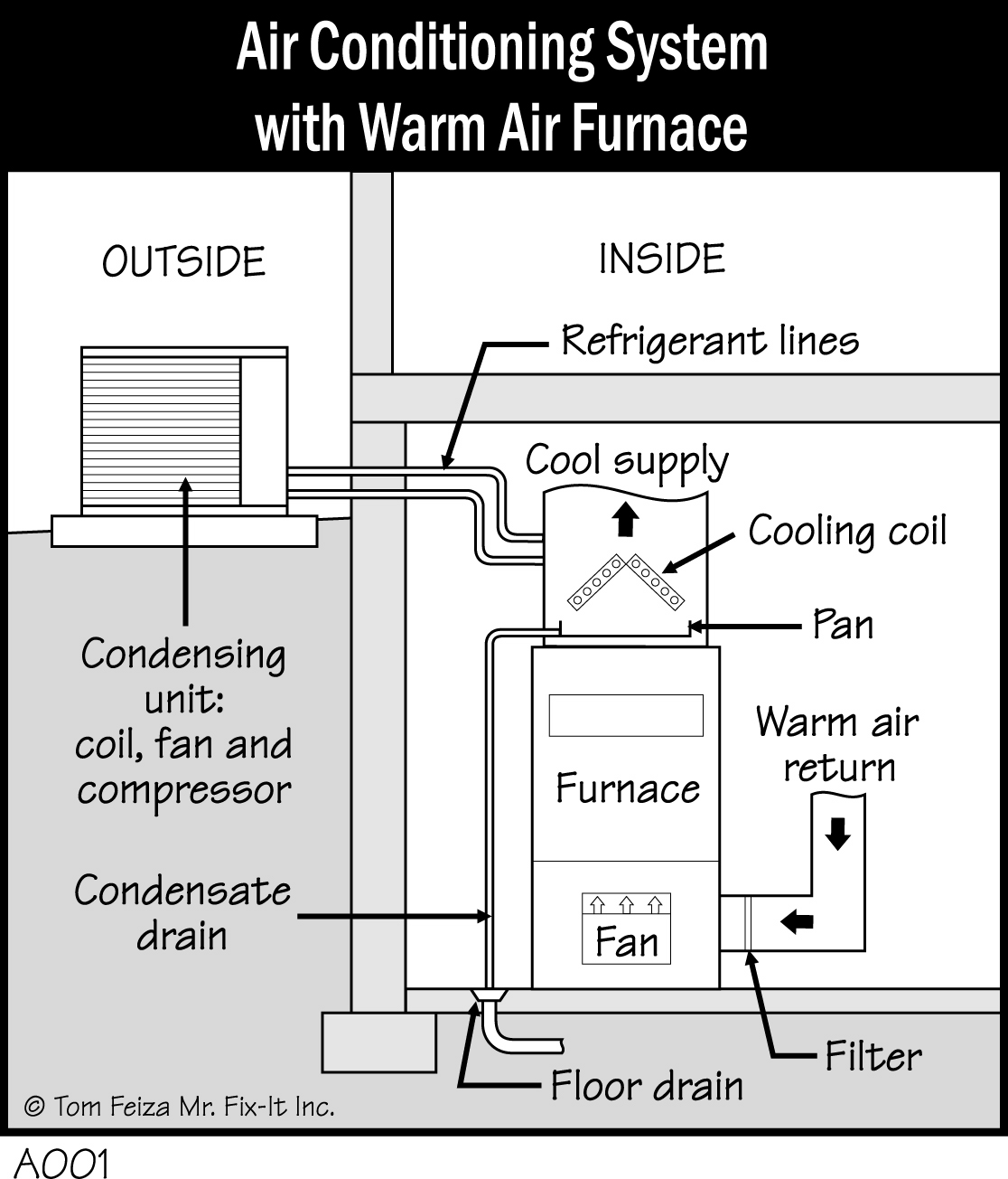 hight resolution of york diamond 80 furnace fan wiring