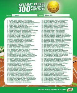 100 Pemenang Koin Emas Milo (Periode 4)
