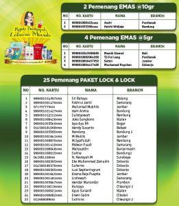 486 Pemenang THR Member P&G Alfamart