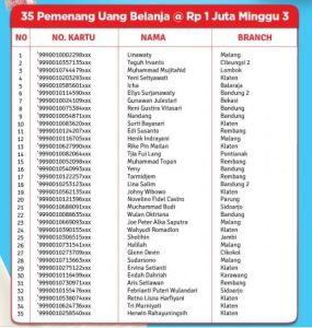 35 Pemenang Uang Belanja @Rp 1 Juta Minggu Ketiga (Indomilk-Alfamart)