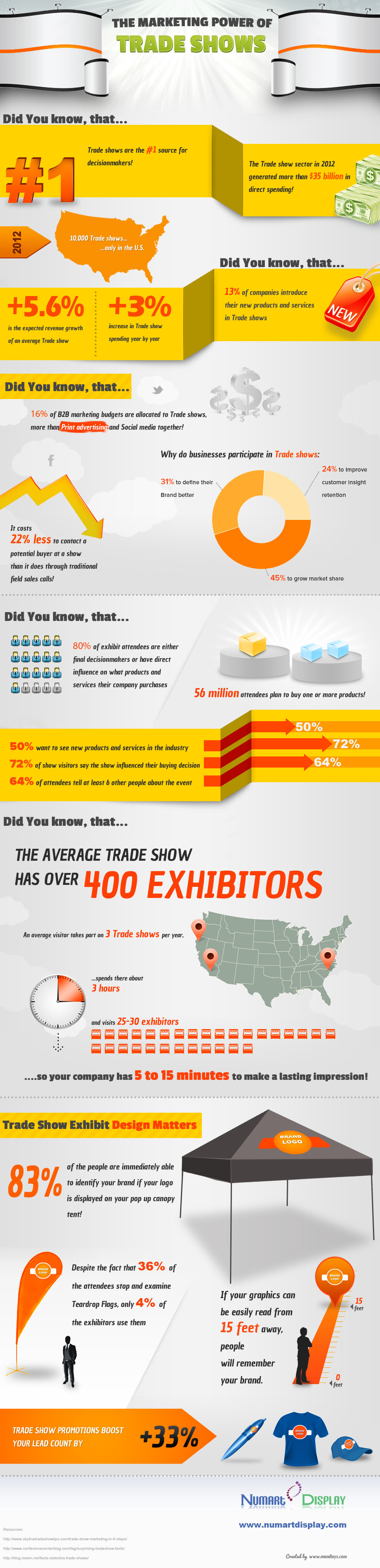 marketing_power_of_trade_shows_infographic