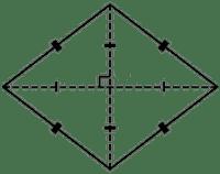 Rhombus calculator