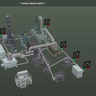 Трёхмерные объекты в диспетчеризации