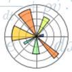 Meet our GSoC Students Part 3: Matplotlib, PyMC3, FEniCS, MDAnalysis