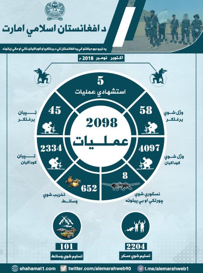 talib-attacks