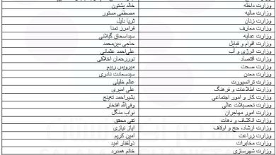 Photo of سلام وطندار د «عبدالله عبدالله» د احتمالي کابینې نوملړ خپور کړی