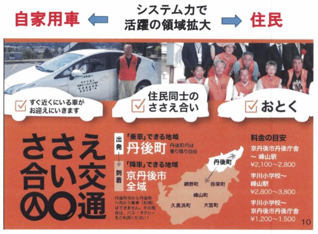 京丹後市の交通空白地有償運送などを視察
