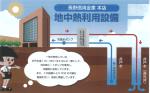 井戸水で地中熱利用ヒートポンプ…冷暖房に活用する長野信金本店