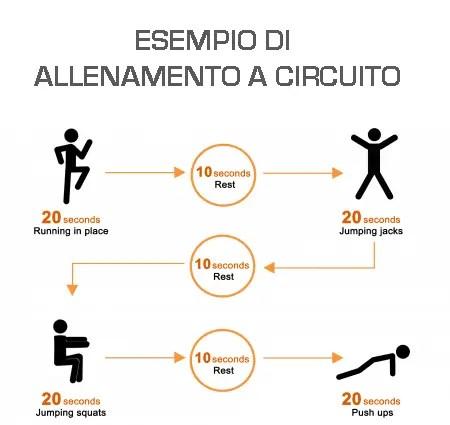 quale esercizio cardiovascolare è meglio per la perdita di peso
