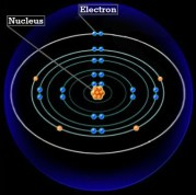 7 layers of Atom, electrons, nucleus