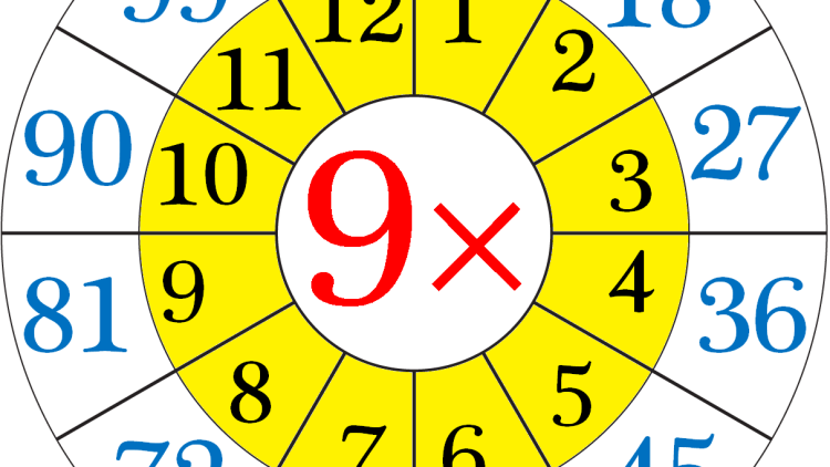 9 -Circle of  multiplication-table-of-nine