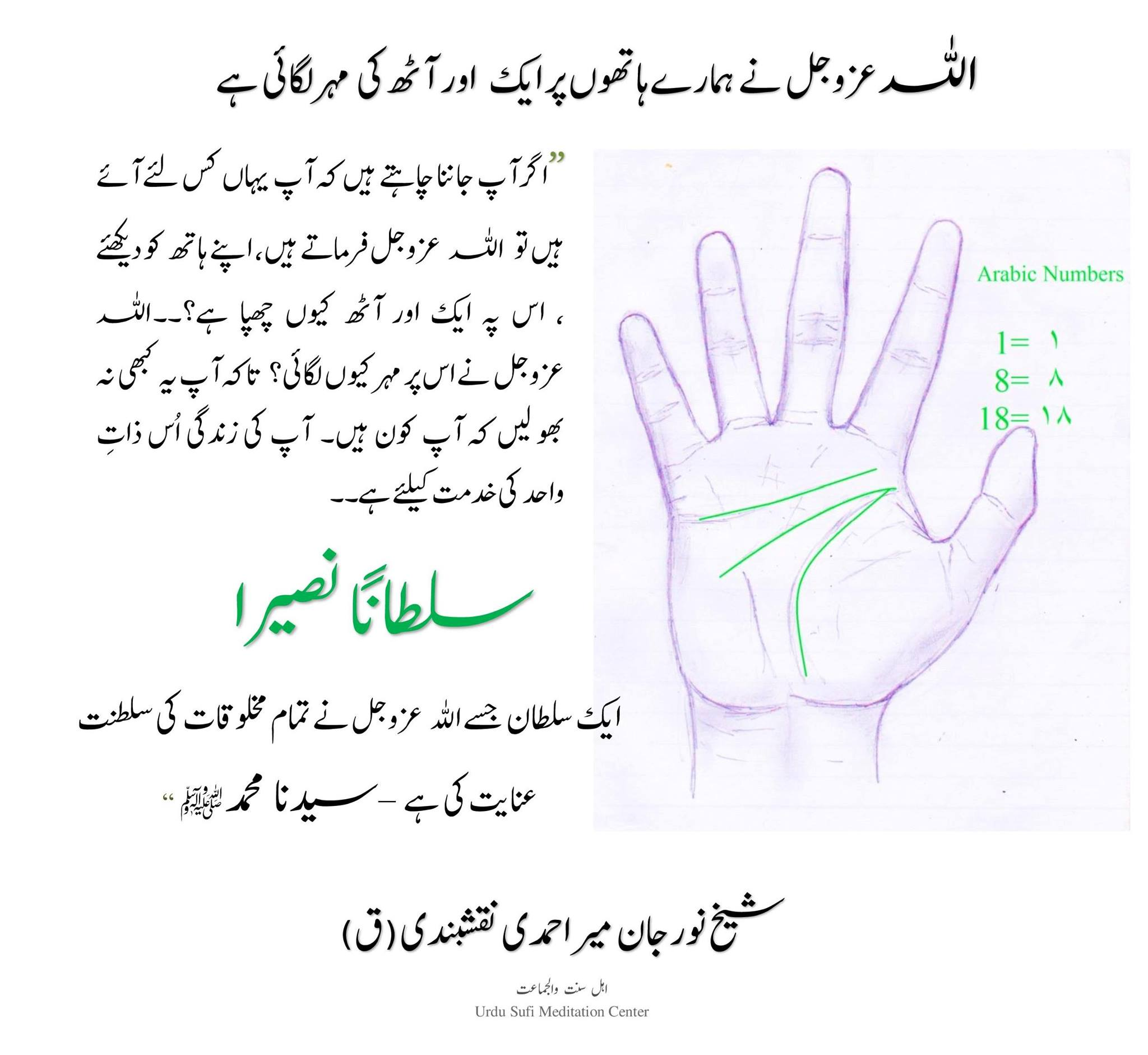 Allah (AJ) Has Stamped Our Hands with 1 & 8  –Our Purpose is to Serve the Sultan...