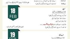 Urdu – Pakistan Tour Feb 17 -20 , 2020
