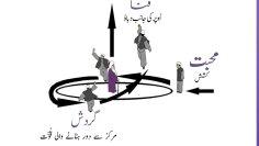 Urdu – The Secret of Ascension –and the Sufi Formula