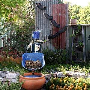Water Feature Ideas For Home And Garden
