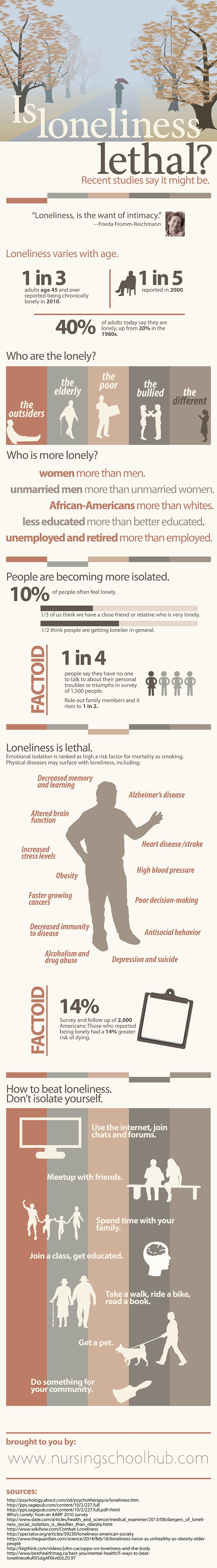 Is Loneliness Lethal