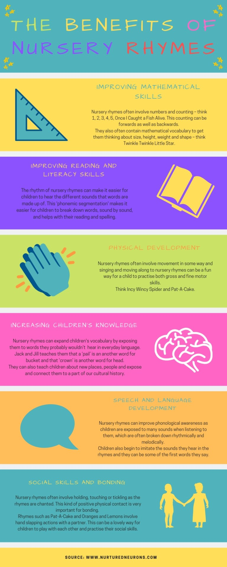 The Benefits of Nursery Rhymes Infographic