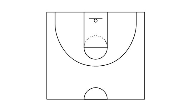 Basketball Half Court Diagram Bing Images