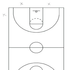 Youth Basketball Court Dimensions Diagram What Are The Parts Of A Tree Play Sheets Nurul Amal Gallery Images